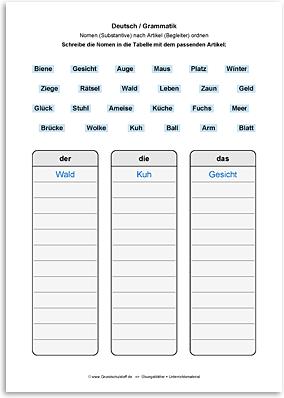 Download => Grammatik => Nomen (Substantive) nach Artikel ordnen (1)