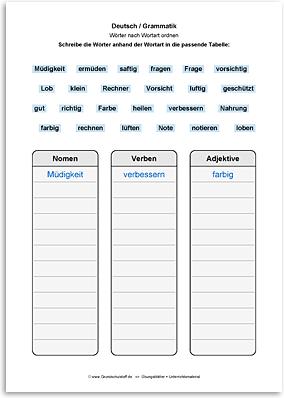 Download => Grammatik => Wörter nach Wortart ordnen (1)