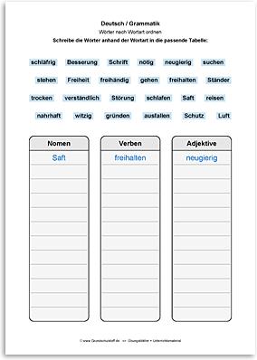 Download => Grammatik => Wörter nach Wortart ordnen (3)