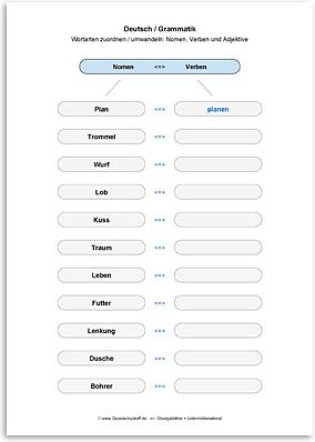 Download => Grammatik => Wortarten zuordnen oder umwandeln (12)