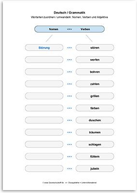 Download => Grammatik => Wortarten zuordnen oder umwandeln (13)
