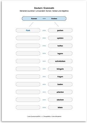 Download => Grammatik => Wortarten zuordnen oder umwandeln (15)