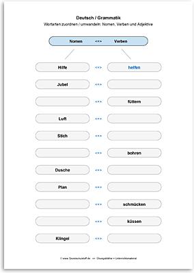 Download => Grammatik => Wortarten zuordnen oder umwandeln (16)