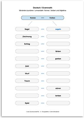 Download => Grammatik => Wortarten zuordnen oder umwandeln (17)