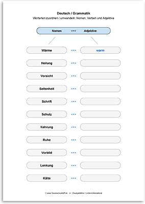 Download => Grammatik => Wortarten zuordnen oder umwandeln (19)