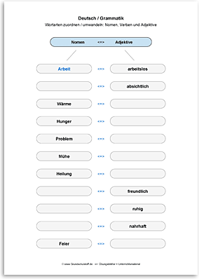 Download => Grammatik => Wortarten zuordnen oder umwandeln (25)