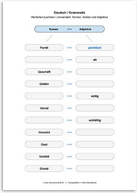 Download => Grammatik => Wortarten zuordnen oder umwandeln (26)