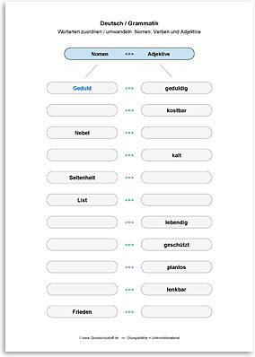 Download => Grammatik => Wortarten zuordnen oder umwandeln (27)