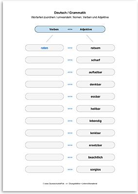 Download => Grammatik => Wortarten zuordnen oder umwandeln (31)