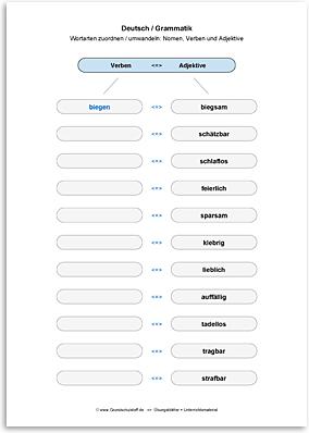 Download => Grammatik => Wortarten zuordnen oder umwandeln (32)