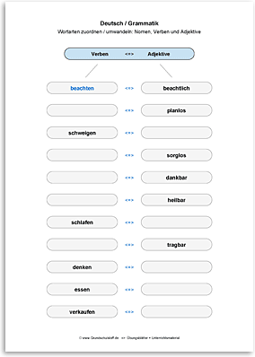 Download => Grammatik => Wortarten zuordnen oder umwandeln (35)