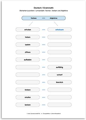 Download => Grammatik => Wortarten zuordnen oder umwandeln (36)