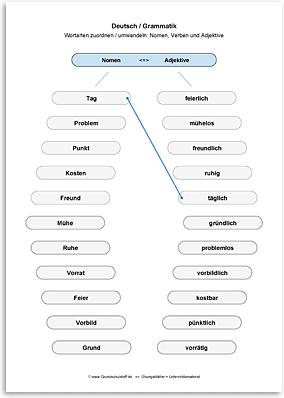 Download => Grammatik => Wortarten zuordnen oder umwandeln (5)