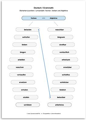 Download => Grammatik => Wortarten zuordnen oder umwandeln (9)