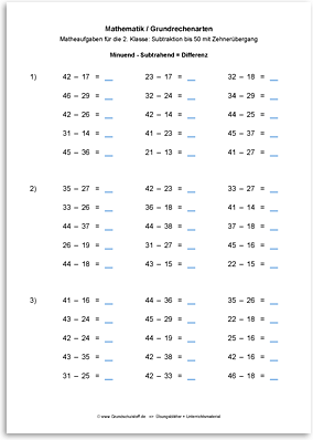 Download => Grundrechenarten => Subtraktion bis 100 mit Zehnerübergang (9)